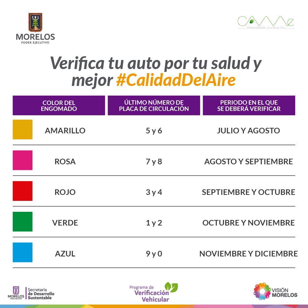 Calendario Verificación Vehicular | Secretaría de Desarrollo Sustentable